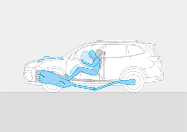 auto en veiligheid